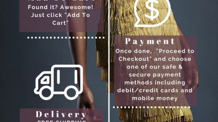 Infographic: Order From Afrofinity in 5 Easy Steps!